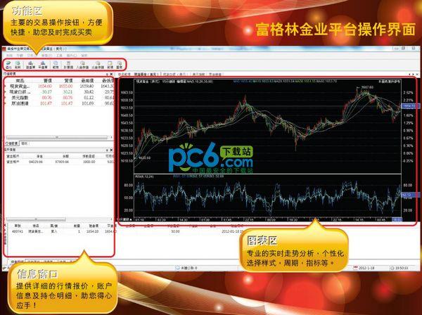 黄金行情分析交易软件