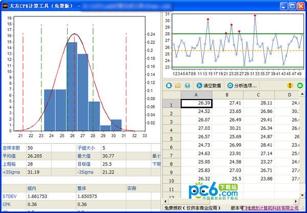 cpk计算公式工具 v1.0绿色版