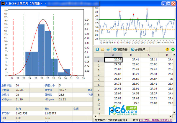 cpk计算公式工具