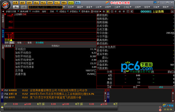 中山证券大智慧 v7.0.9专业版
