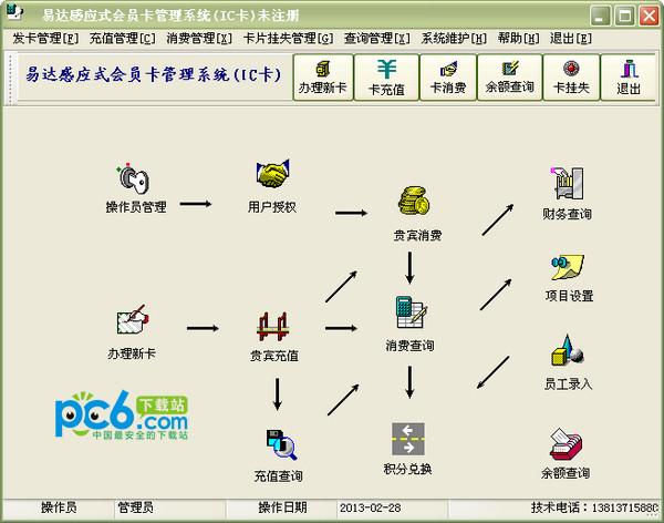 易达会员感应式M1卡管理系统