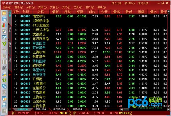 红宝石证券行情分析系统