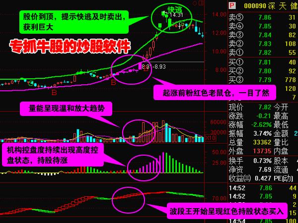 泰阳证券交易软件