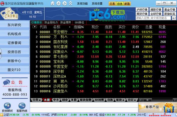 东兴证券金海棠金融服务平台