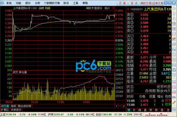 东兴证券个股期权客户端