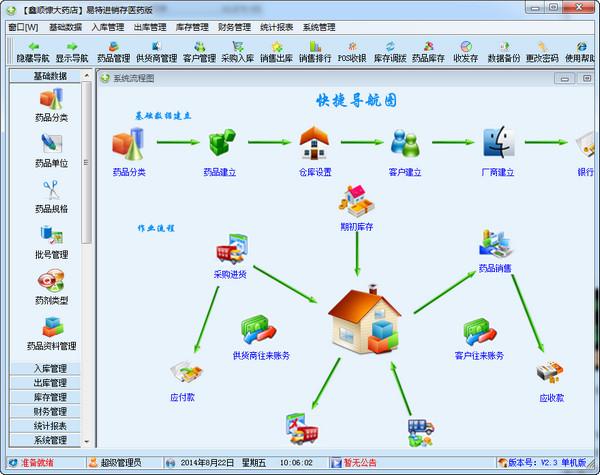 易特药店管理软件 V2.3