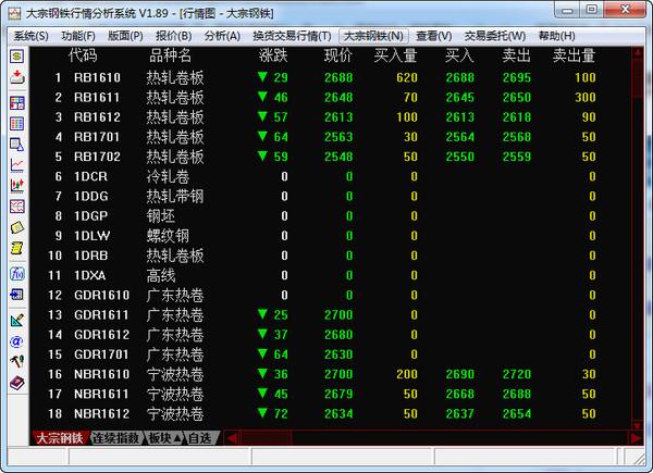 上海大宗钢铁行情分析系统 1.89官方版