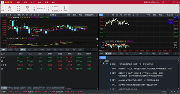 禄宏微交易客户端 v7.0.0官方版