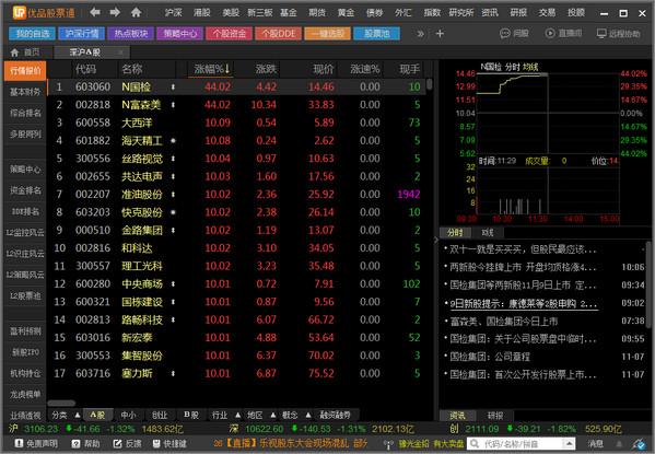 优品股票通电脑版 v2.9.8官方版