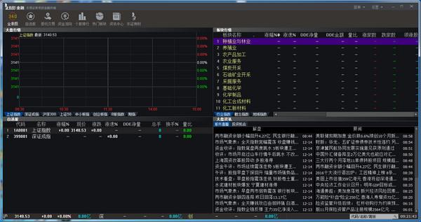 东莞证券有财金...