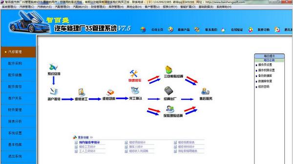 智百盛汽车3S管理软件