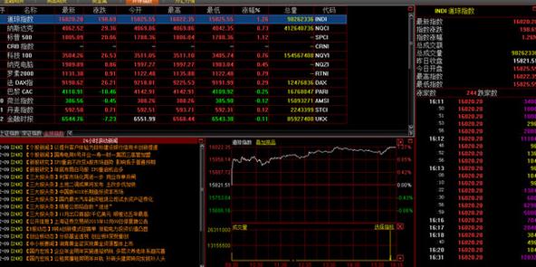 国信证券汇点期权网上交易端