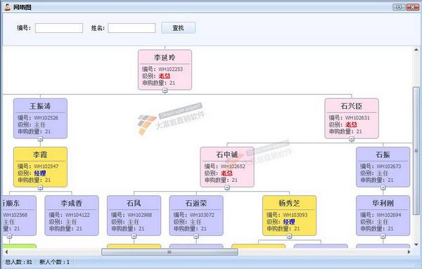 大富翁直销软件 V9.8官方版