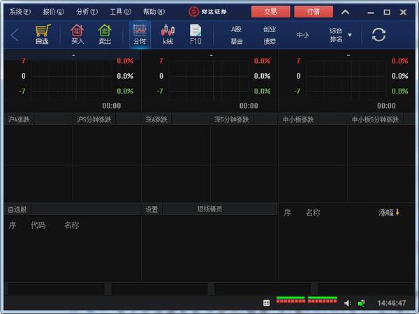 财达证券极速交易系统