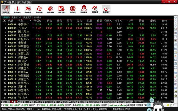 奔牛股票分析软件