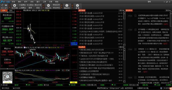 第一金服行情分析交易客户端