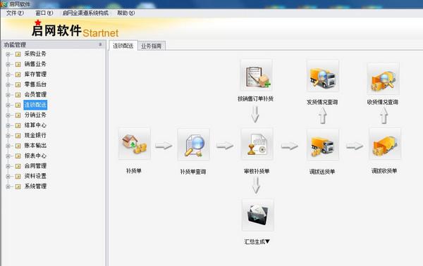 启网服装分销连锁管理软件