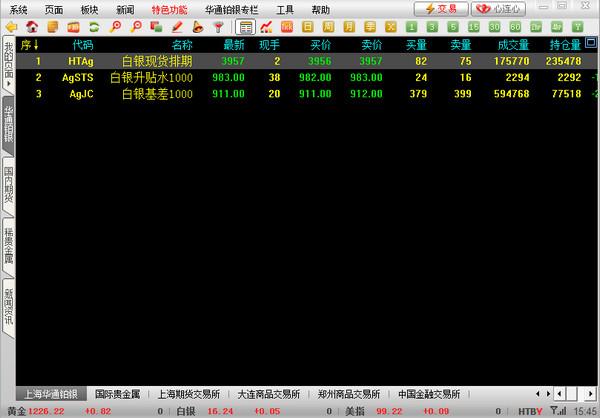 华通行情 v5.1.85官方版