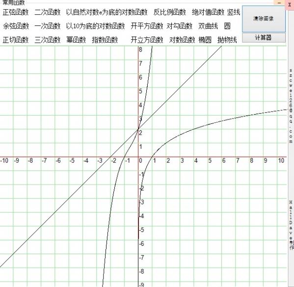绘制常用函数与方程图像工具 v1.0绿色版