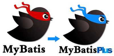 mybatis plus插件