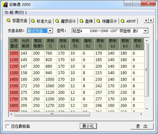 设备通2000 2.0 绿色免费版