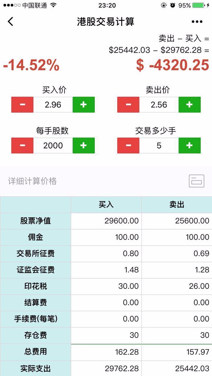 港股交易小程序