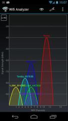 Wifi分析仪:Wifi Analyzer