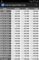 网络测速仪:Internet Speed Meter