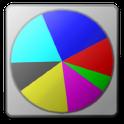 饼图文件管理器:...