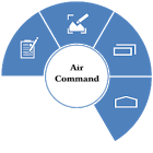 Air Command 2.2