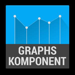 Kustom图表:Graphs Komponent 3