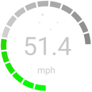 汽车性能记录:Performance Cam 1.1