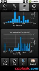 手机使用统计:PhoneUsage Pro