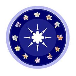 MB Burmese Astrology