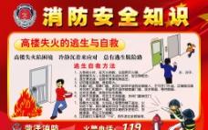 消防安全知识竞赛总结