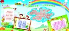 幼儿园推广普通话倡议书范文