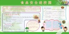 学校食品安全目标责任书范文
