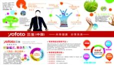 三生直销管理软件(含.net框架)
