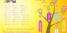 生日祝福语短信收录