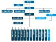 利讯C1企业协同平台
