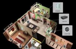 综合布线智能设计系统(PDSCAD)--2011