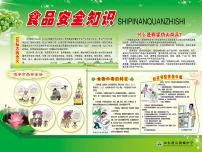 2011年小学学校安全工作总结