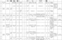 南京市司法行政工作报告