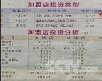 快递行业特许经营(加盟)合同(2011)范文