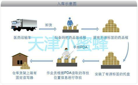 公物管理系统