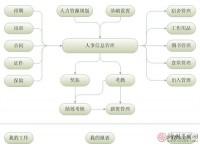 B2B网站管理系统...