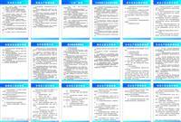 公司车间管理人员考核制度(试行)