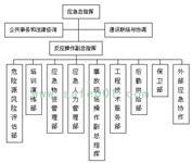 2013年房地产公司财务部年终工作总结