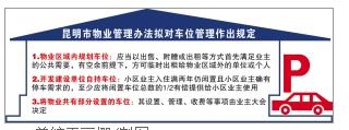 房管:市住宅物业保修金管理办法