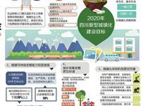 优化投资与发展环境工作制度